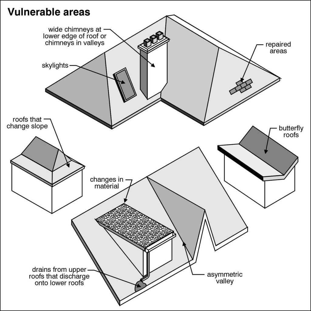 Home Inspection Checklist – Dandridge, Greeneville and Morristown ...